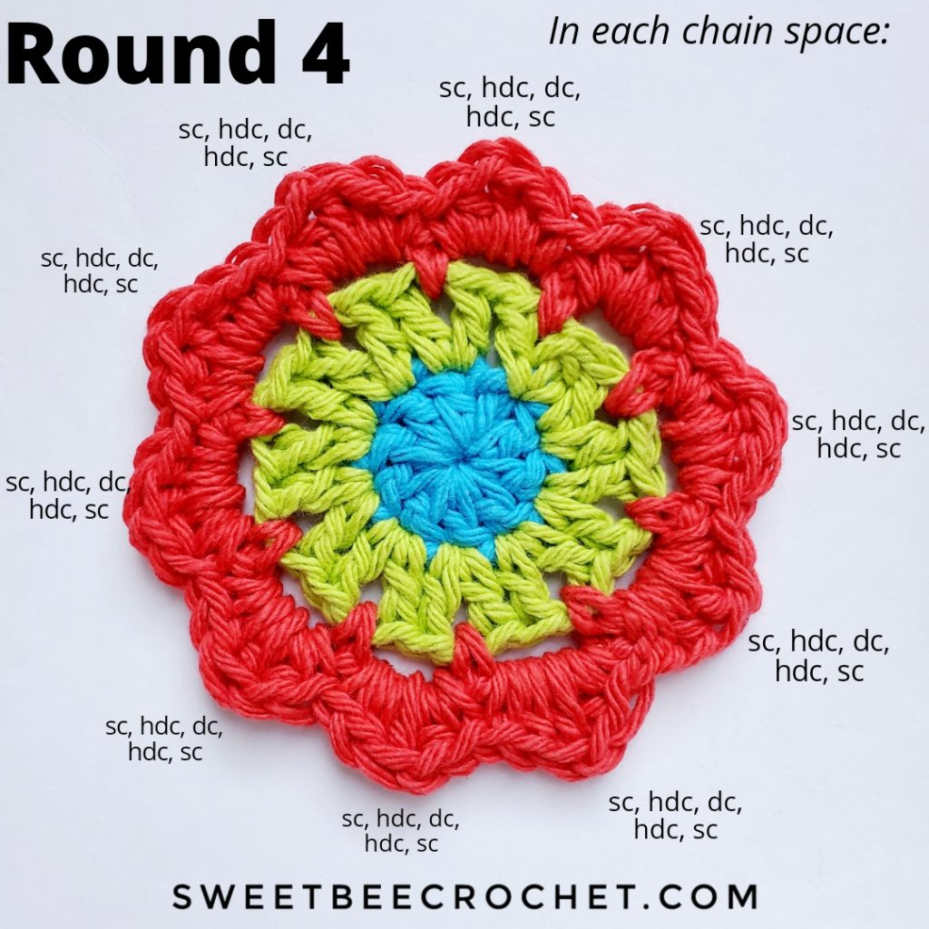 Round 4 of crochet coaster with stitch placement instructions